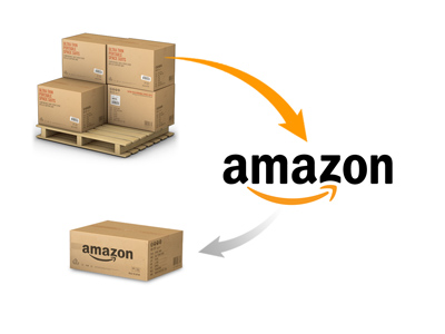 Amazon for example of business with small capital